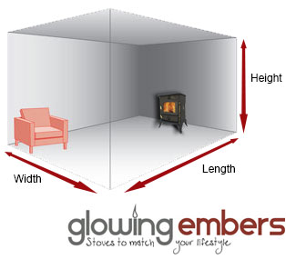 What Size Wood Burning Stove Do I Need? - Glowing Embers